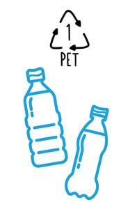 PET recycling on Curacao